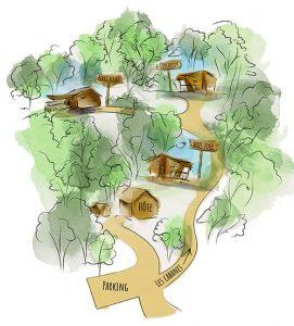 Plan cabanes